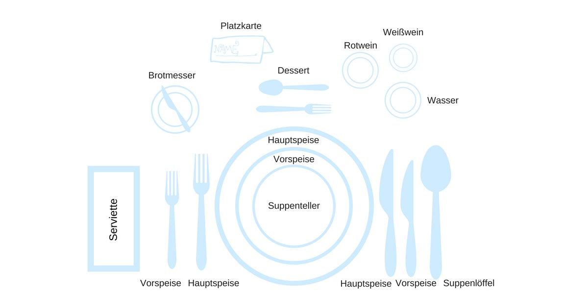 Tisch eindecken mit Anleitung zum Ausdrucken + sommerlicher